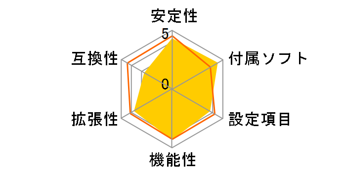 A88M-G/3.1のユーザーレビュー