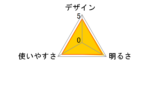 DM DM-031B