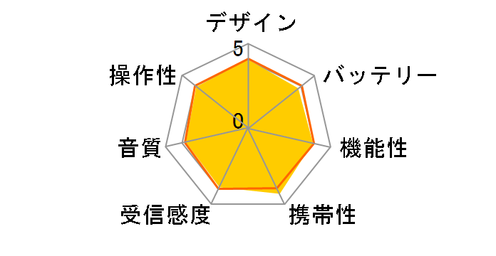 TY-JKR5のユーザーレビュー