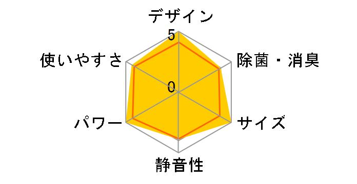 霧ヶ峰 Style MSZ-FL3616-W [パウダースノウ]のユーザーレビュー