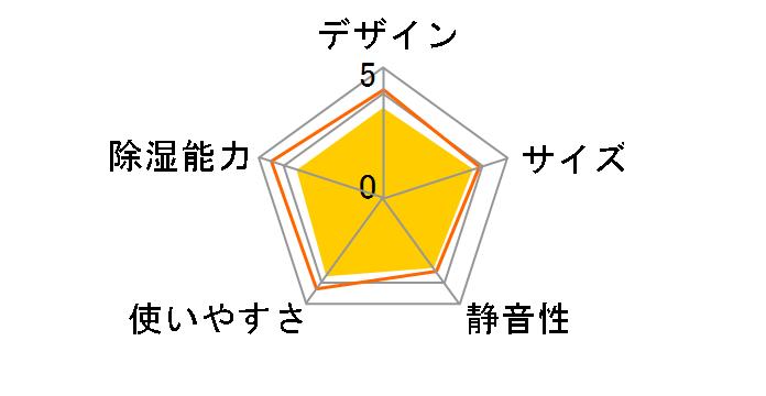 DDA-20のユーザーレビュー