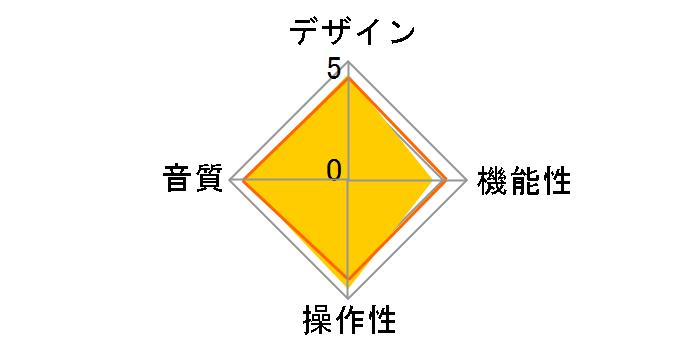 PC100USB-HR2