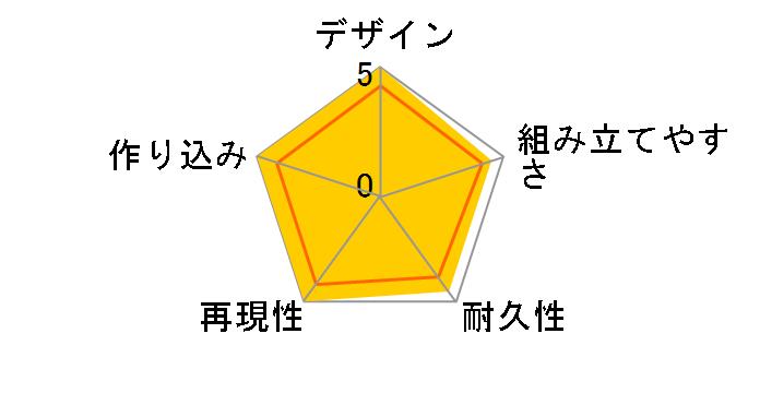HG 1/144 フルアーマー・ガンダム(GUNDAM THUNDERBOLT Ver.)