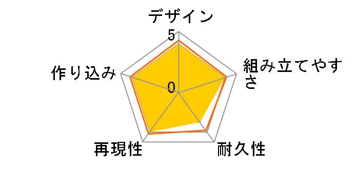 RE/100 1/100 イフリート改のユーザーレビュー