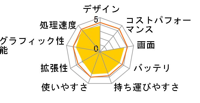 K540LA-XX083T NTT-X Store限定 Core i3搭載モデルのユーザーレビュー