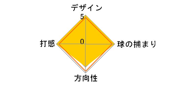 セレクト 16 ニューポート M1 マレット パター [33インチ]