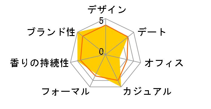 サムライ ライトダイヤモンド EDT 50mlのユーザーレビュー