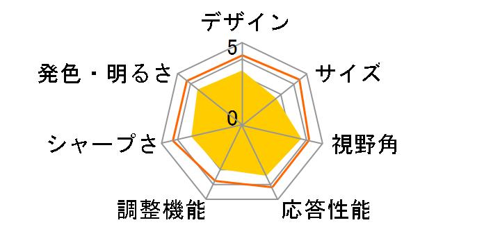 34UM58-P [34インチ]のユーザーレビュー