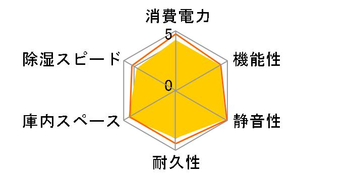ED-120CATP(B)