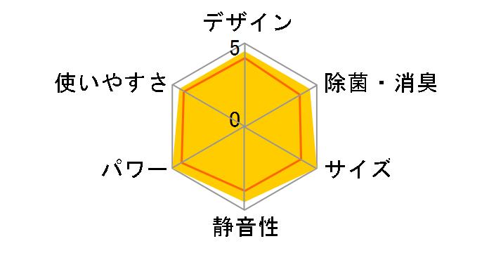 霧ヶ峰 MSZ-L4016Sのユーザーレビュー