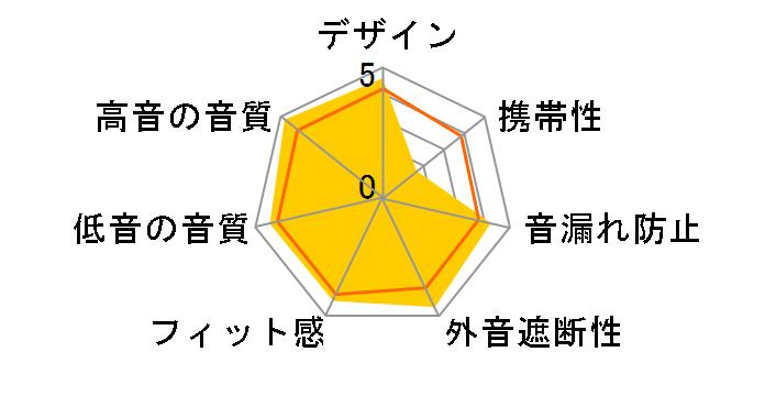 SONOROUS VI FI-SO6BD3のユーザーレビュー