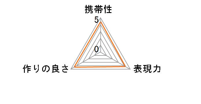 PZ-E1のユーザーレビュー