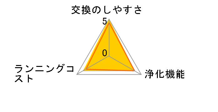 KAFP080A4のユーザーレビュー