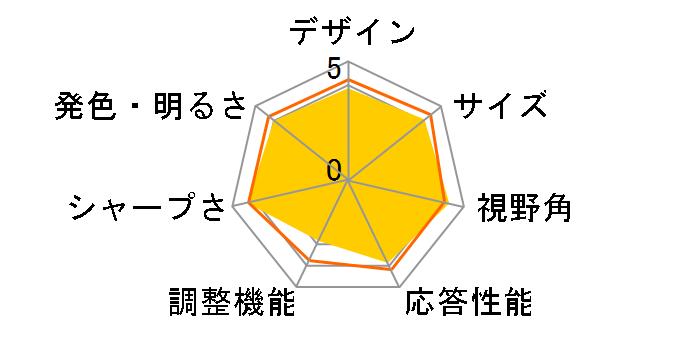 BDM4350UC/11 [42.51インチ ブラック/シルバー]のユーザーレビュー