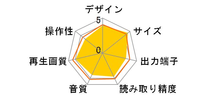 DMP-BD88