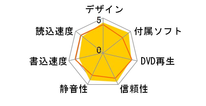 LDR-PMJ8U2VBK [ブラック]のユーザーレビュー