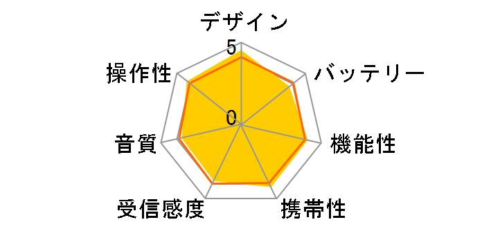 RF-TJ20-D [オレンジ]のユーザーレビュー