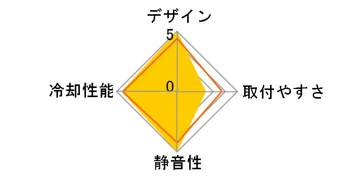 KABUTO3 SCKBT-3000のユーザーレビュー
