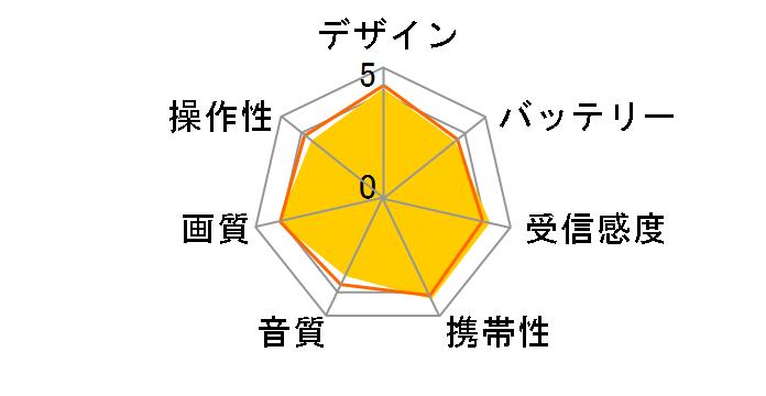 プライベート・ビエラ UN-15TD6-W [ホワイト]