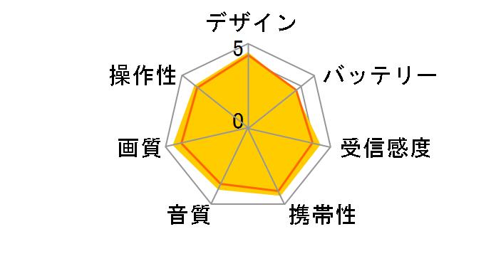 プライベート・ビエラ UN-10E6