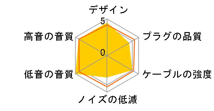 Clear force mini XLR 3.5φ ミニプラグ⇔miniXLR [1.5m]のユーザーレビュー