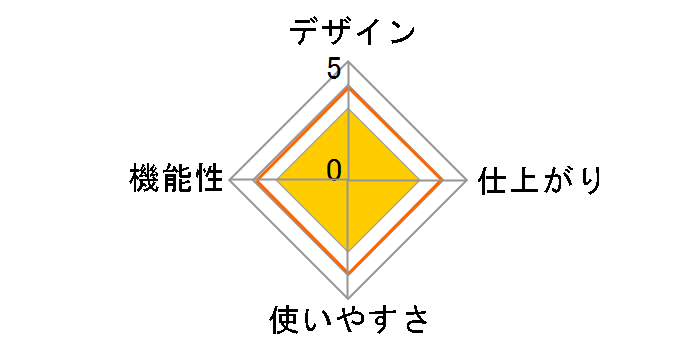 イージーラミ2 A4 NEL-201A4