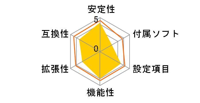 B150I PRO GAMING/WIFI/AURAのユーザーレビュー