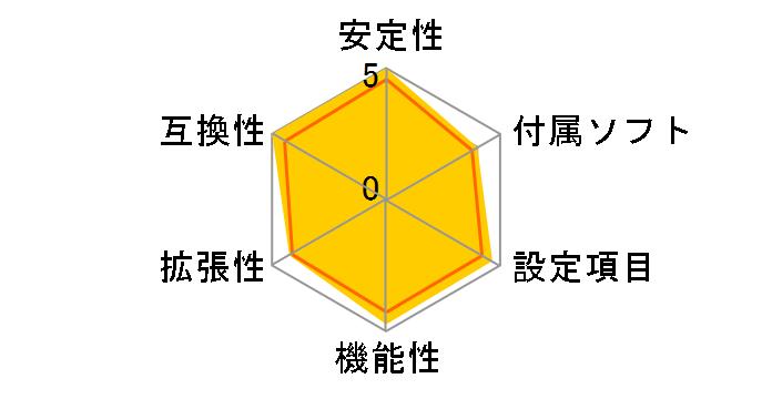 B150I PRO GAMING/AURAのユーザーレビュー