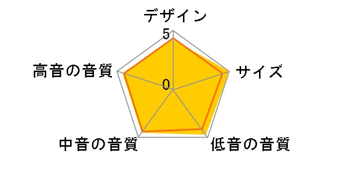 DB1 Gold [ペア]のユーザーレビュー