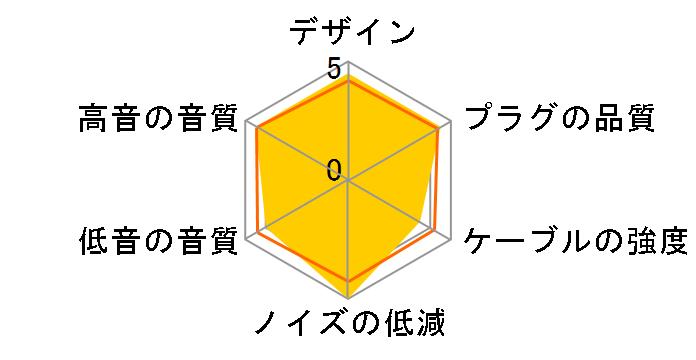 iect_03_bl2m 2.5mm(4極)⇔MMCX [1.2m]のユーザーレビュー