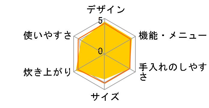 打込鉄釜 ふっくら御膳 RZ-YW3000M(R) [メタリックレッド]のユーザーレビュー