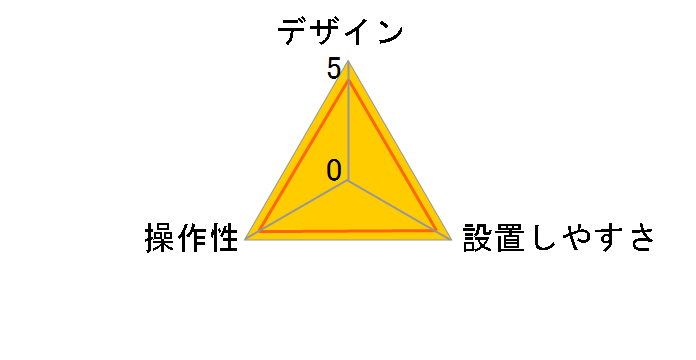 DSC016のユーザーレビュー