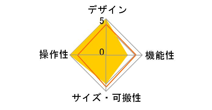 DDJ-RR