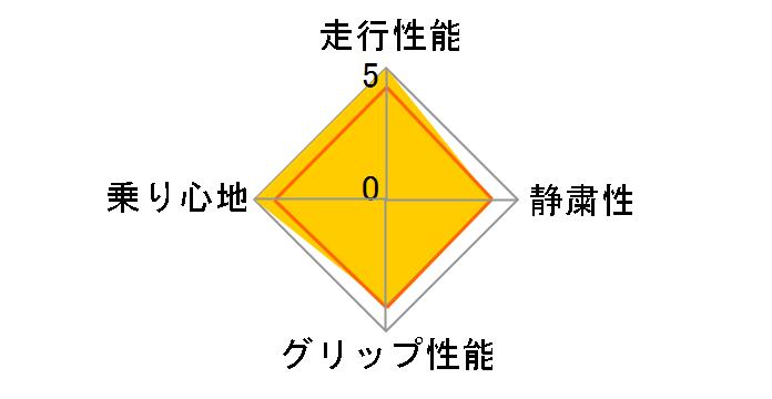 4 SEASONS 185/65R15 88H ユーザー評価チャート