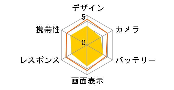 DIGNO F SoftBank [ブラック]のユーザーレビュー