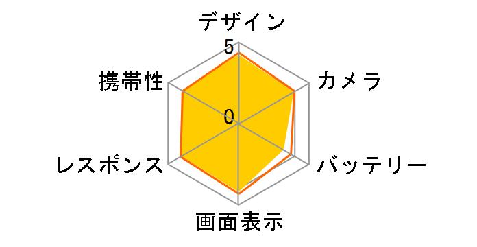 Xperia X Performance SO-04H docomo [Lime Gold]のユーザーレビュー