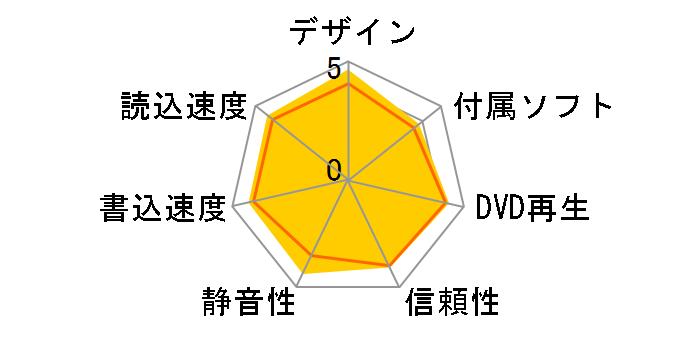 DVRP-UT8LW [パールホワイト]のユーザーレビュー