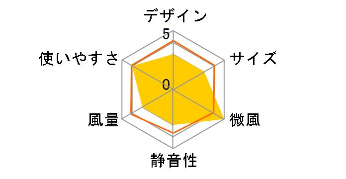 YHX-KD302のユーザーレビュー