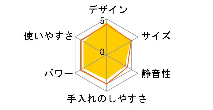 ヘルシオ グリーンプレッソ EJ-GP1-G [グリーン系]のユーザーレビュー
