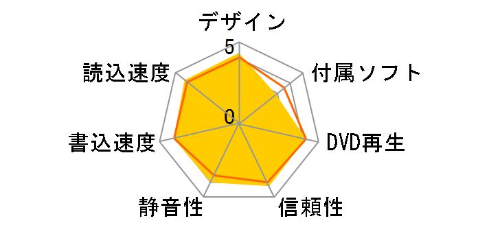 EX-DVD04W [パールホワイト]のユーザーレビュー