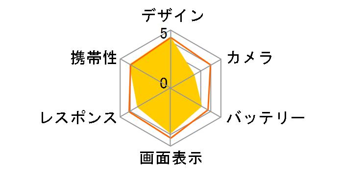 FREETEL SAMURAI REI FTJ161B-REI SIMフリー [シャンパンゴールド]のユーザーレビュー