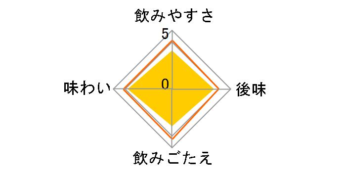ハニーレモンジーナ 420ml ×24本