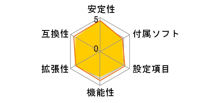 X99-A IIのユーザーレビュー