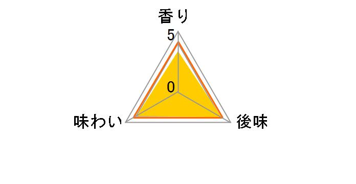 爽健美茶 600ml ×24本