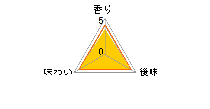 茶流彩彩 麦茶 2L ×6本