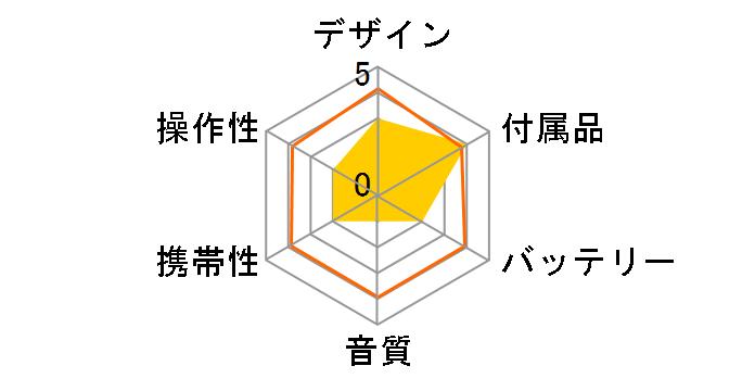 CDP-3878Z