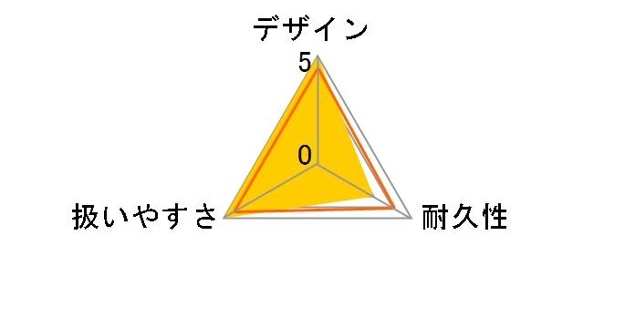MEIHO HPG3000iのユーザーレビュー