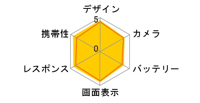 HUAWEI P9 SIMフリー [チタニウムグレー]のユーザーレビュー