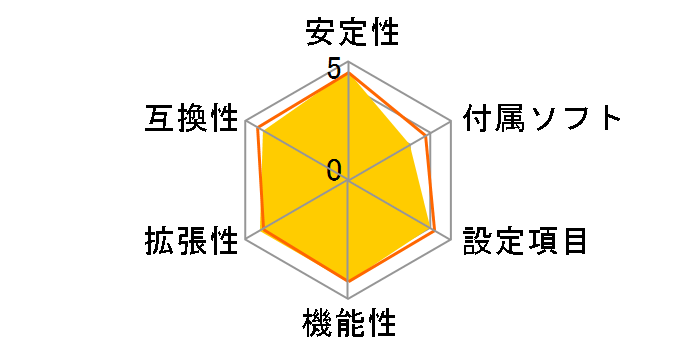 X99-Eのユーザーレビュー