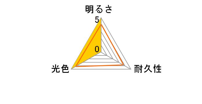 303BL [LED 6000K T16]